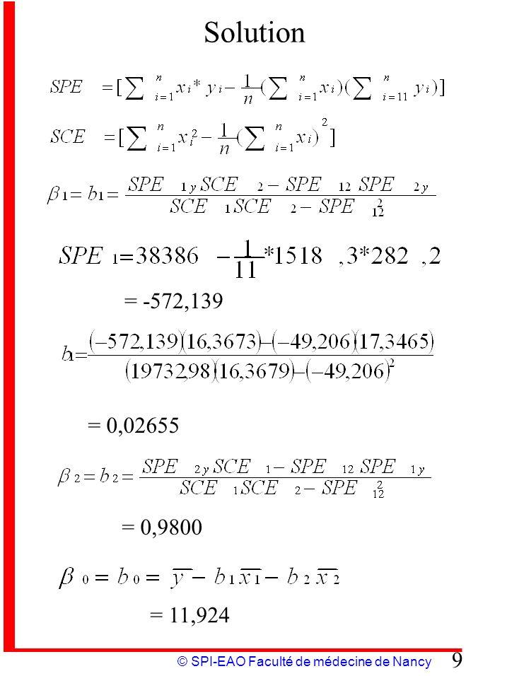 Solution = -572,139 = 0,02655 = 0,9800 = 11,924