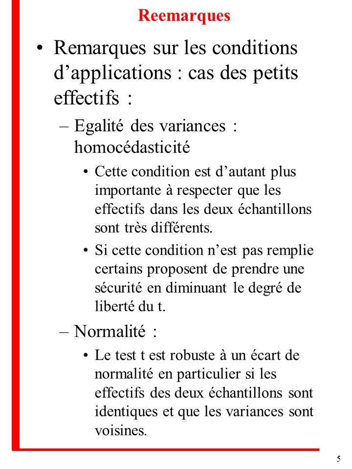 Reemarques Remarques sur les conditions d'applications : cas des petits effectifs : Egalité des variances : homocédasticité.