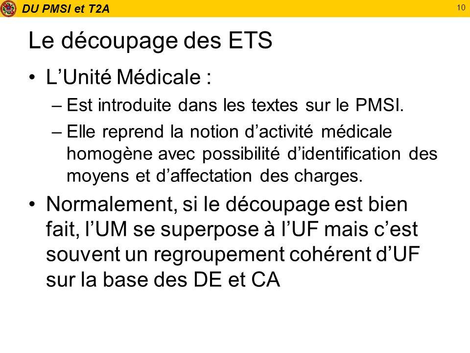 Le découpage des ETS L'Unité Médicale :