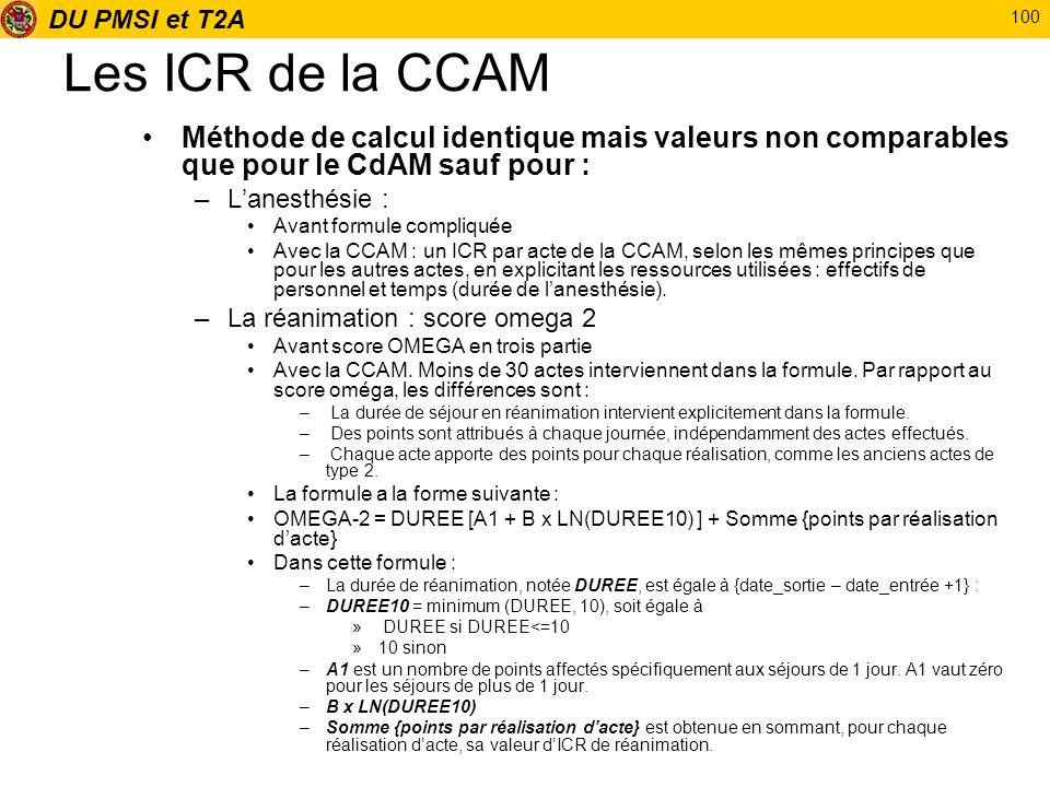 Les ICR de la CCAM Méthode de calcul identique mais valeurs non comparables que pour le CdAM sauf pour :