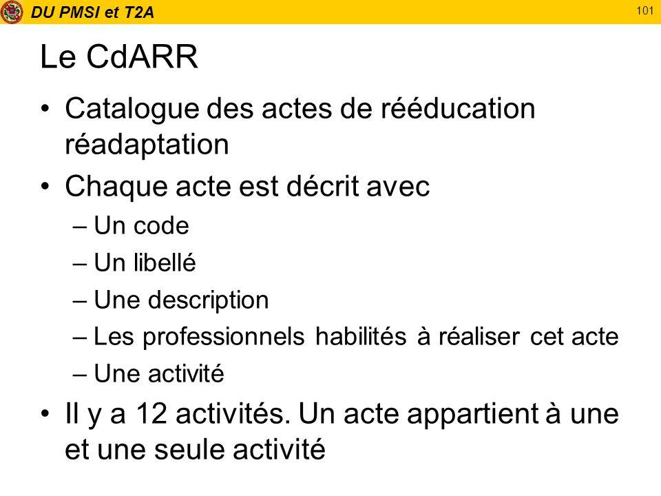 Le CdARR Catalogue des actes de rééducation réadaptation