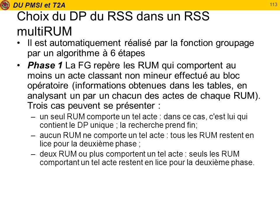 Choix du DP du RSS dans un RSS multiRUM