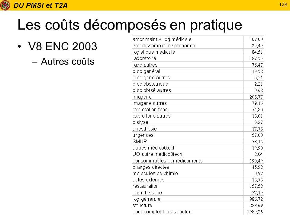 Les coûts décomposés en pratique