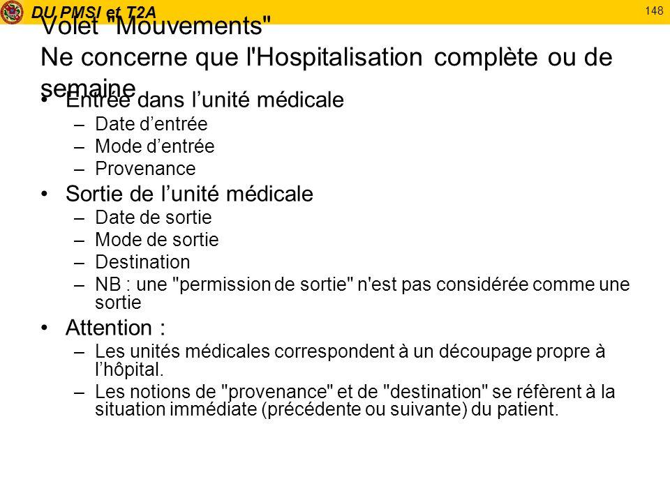 Volet Mouvements Ne concerne que l Hospitalisation complète ou de semaine