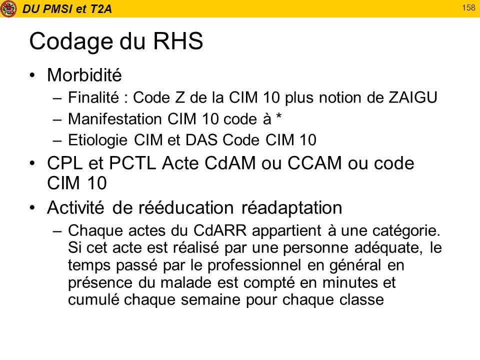 Codage du RHS Morbidité CPL et PCTL Acte CdAM ou CCAM ou code CIM 10