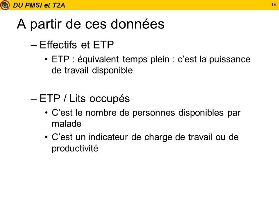A partir de ces données Effectifs et ETP ETP / Lits occupés