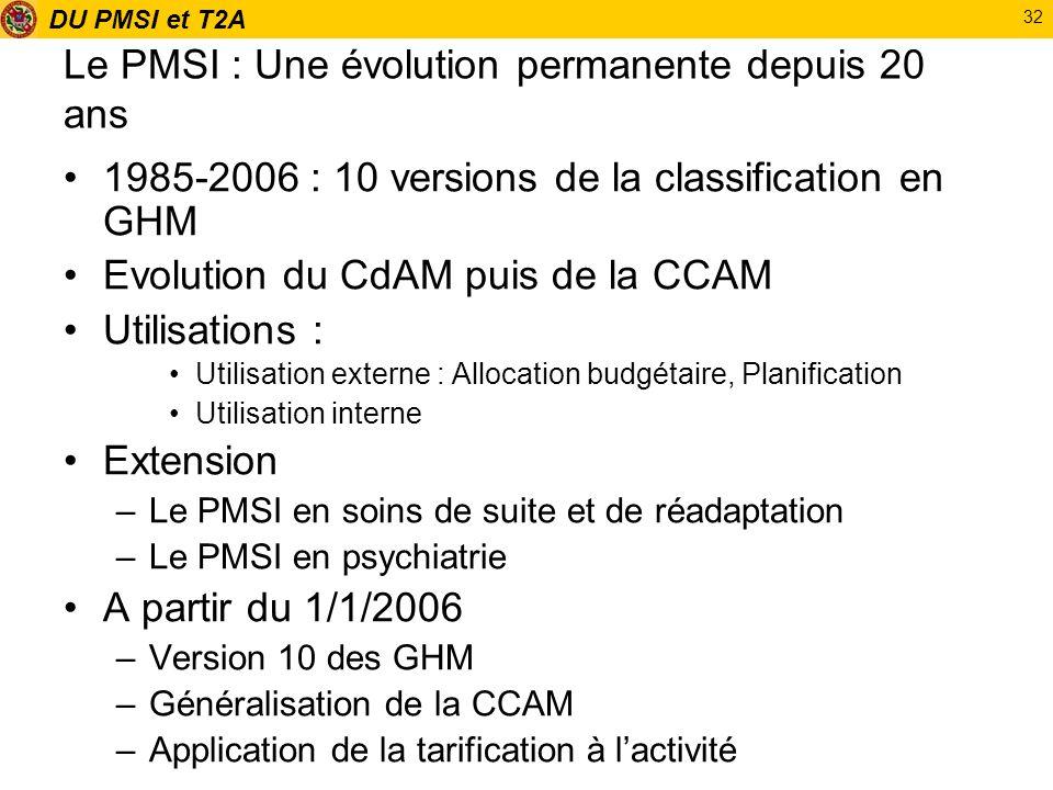 Le PMSI : Une évolution permanente depuis 20 ans