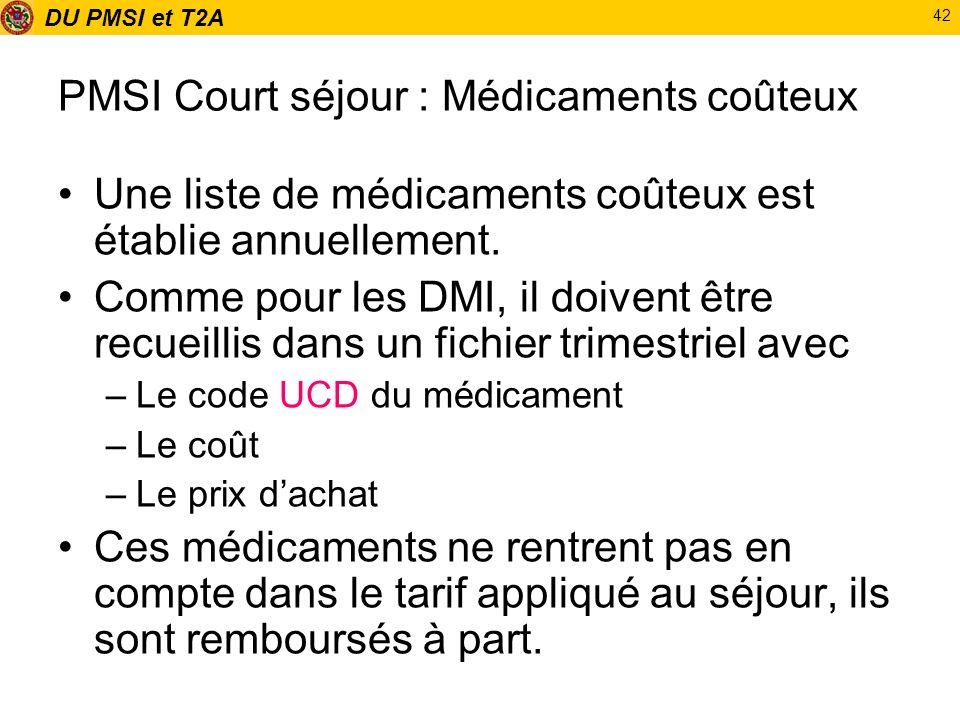 PMSI Court séjour : Médicaments coûteux