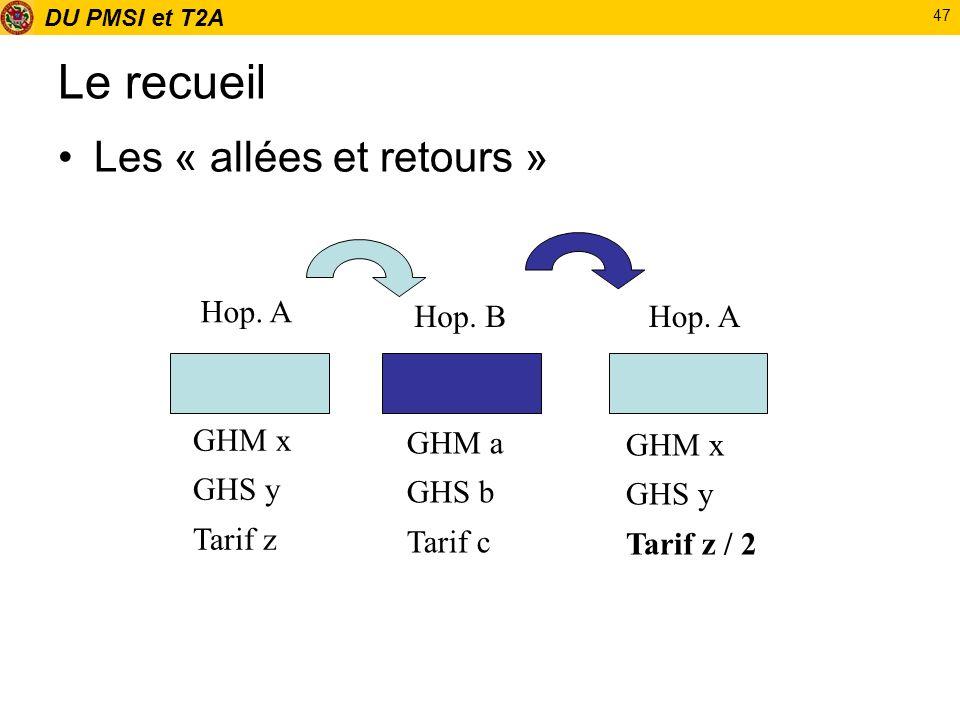 Le recueil Les « allées et retours » Hop. A Hop. B Hop. A GHM x GHS y
