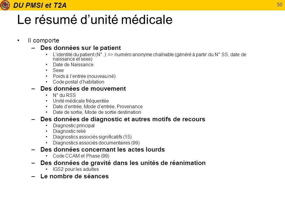 Le résumé d'unité médicale