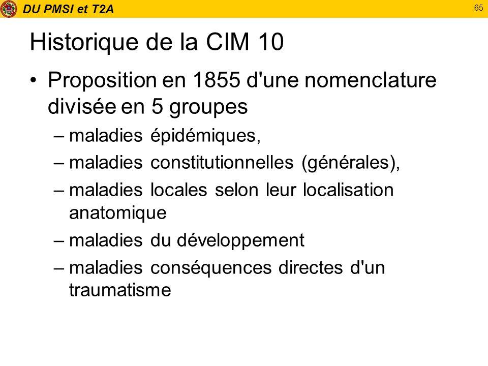 Historique de la CIM 10Proposition en 1855 d une nomenclature divisée en 5 groupes. maladies épidémiques,