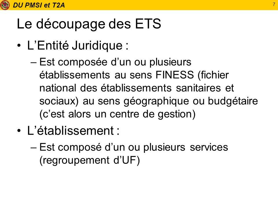 Le découpage des ETS L'Entité Juridique : L'établissement :