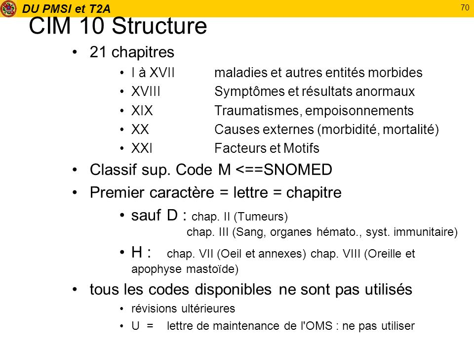CIM 10 Structure 21 chapitres Classif sup. Code M <==SNOMED