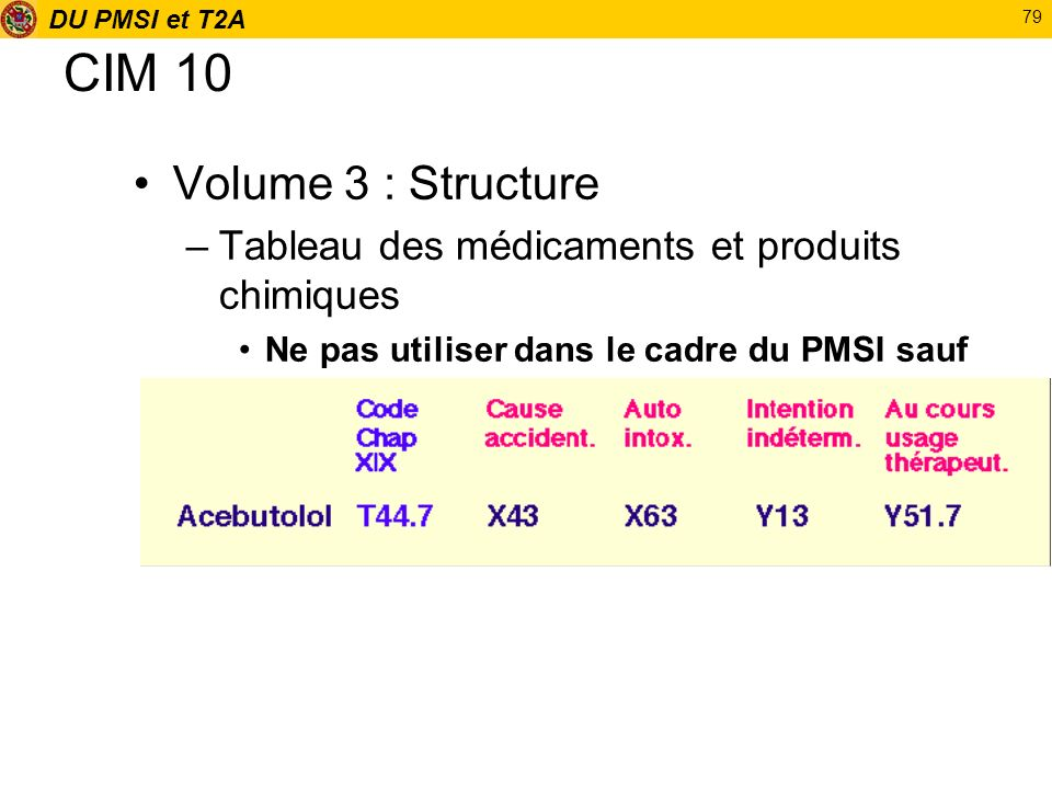 CIM 10Volume 3 : Structure.Tableau des médicaments et produits chimiques.