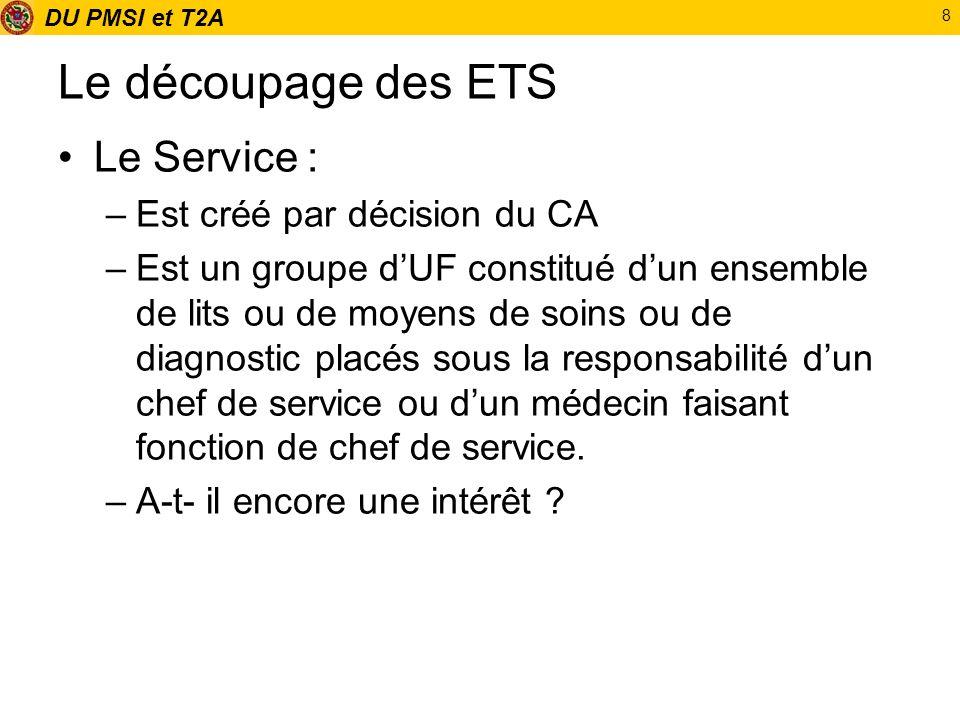 Le découpage des ETS Le Service : Est créé par décision du CA