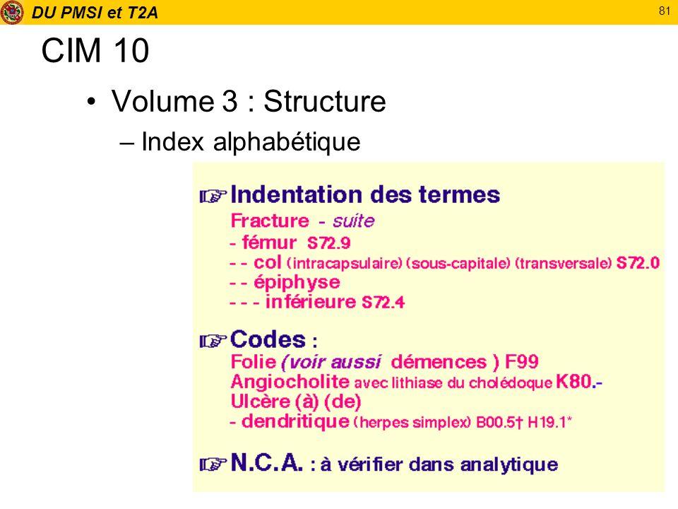 CIM 10 Volume 3 : Structure Index alphabétique
