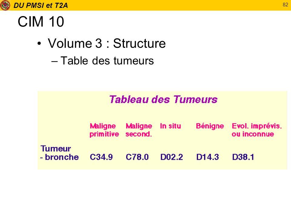 CIM 10 Volume 3 : Structure Table des tumeurs