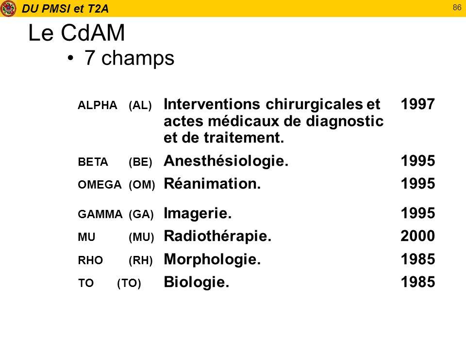 Le CdAM 7 champs actes médicaux de diagnostic et de traitement.