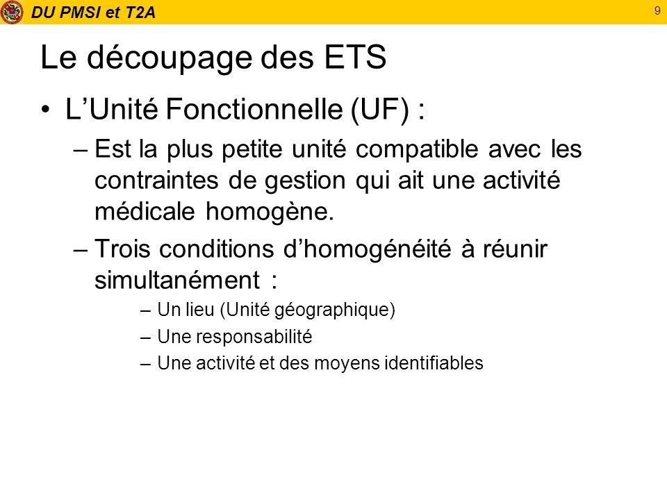 Le découpage des ETS L'Unité Fonctionnelle (UF) :