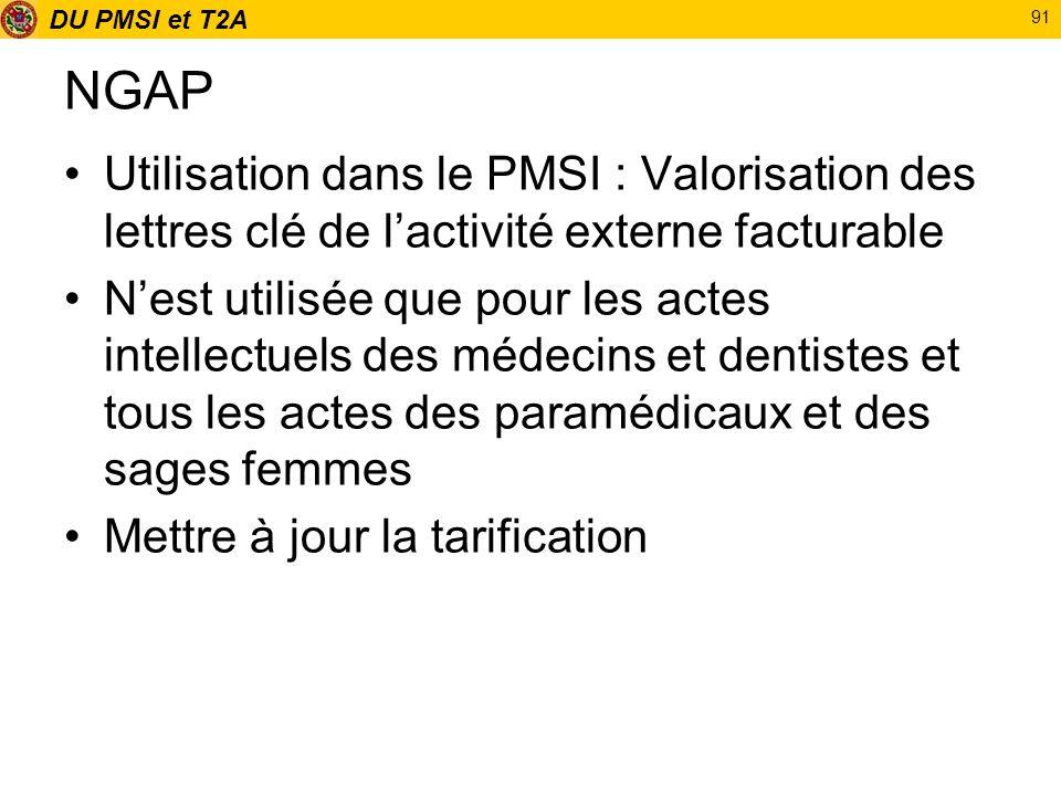 NGAPUtilisation dans le PMSI : Valorisation des lettres clé de l'activité externe facturable.