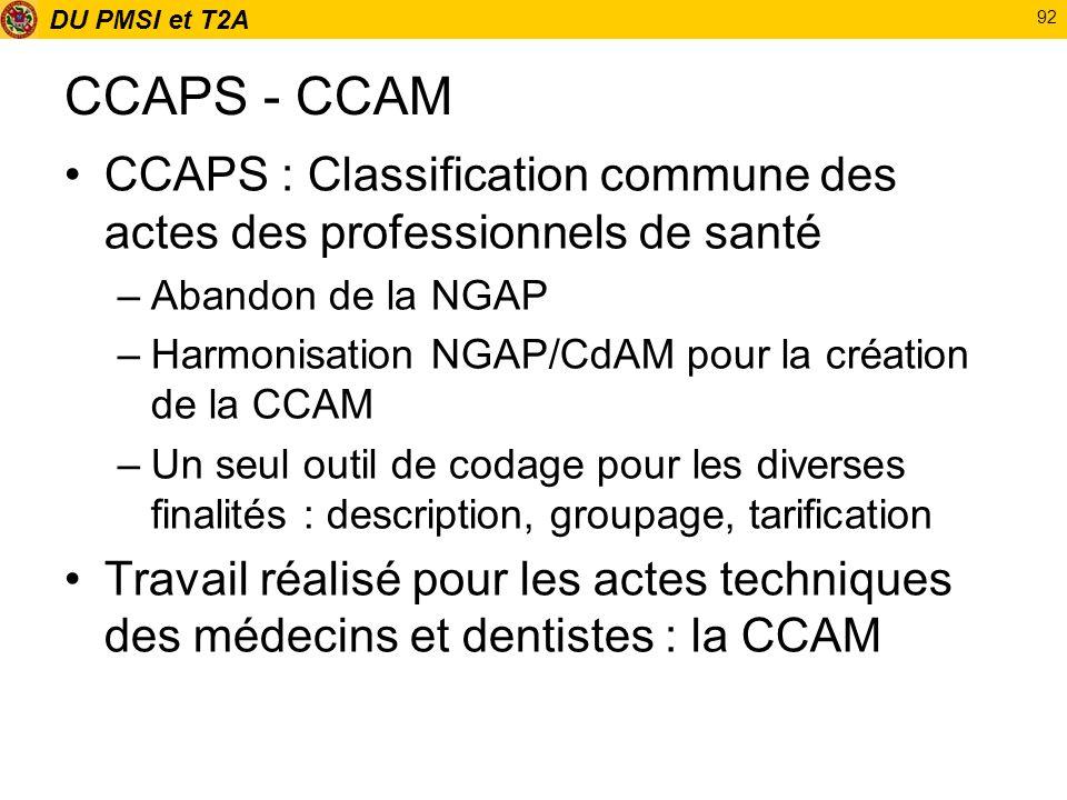 CCAPS - CCAM CCAPS : Classification commune des actes des professionnels de santé. Abandon de la NGAP.