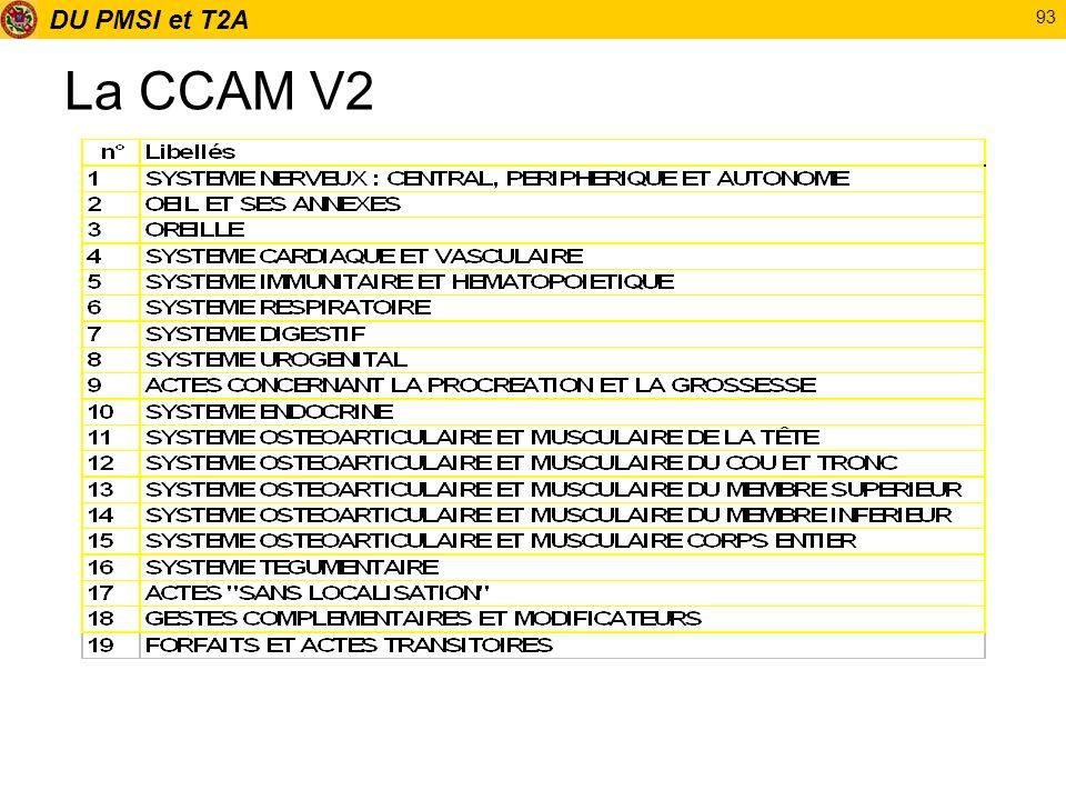 La CCAM V2