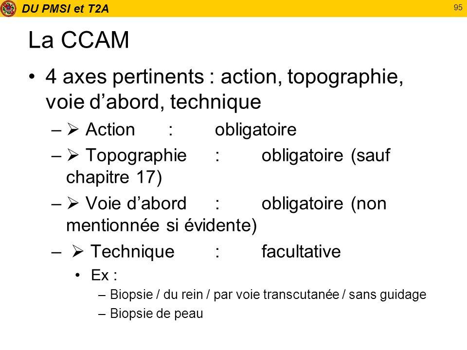 La CCAM4 axes pertinents : action, topographie, voie d'abord, technique.  Action : obligatoire.  Topographie : obligatoire (sauf chapitre 17)