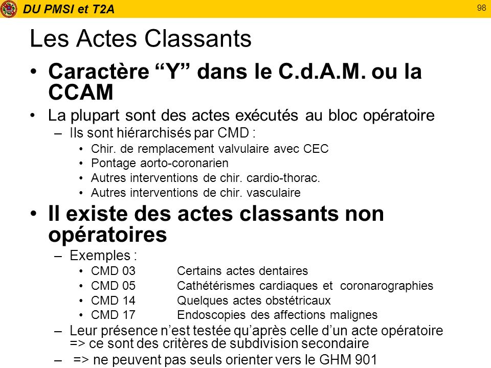 Les Actes Classants Caractère Y dans le C.d.A.M. ou la CCAM