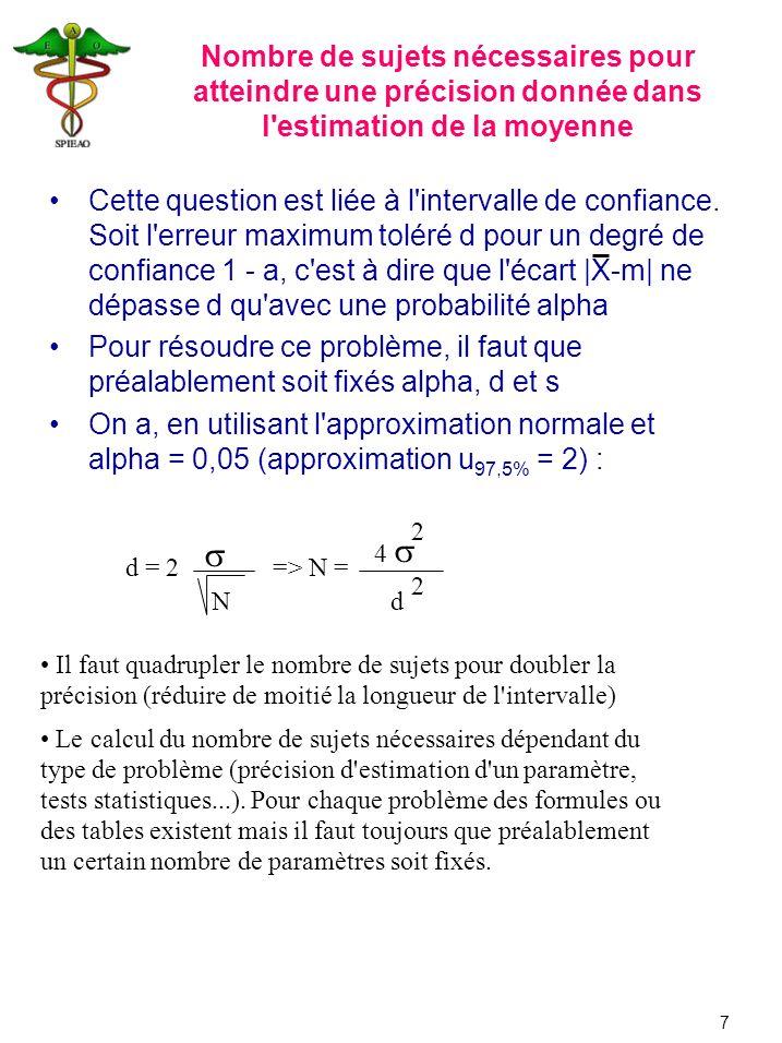 Nombre de sujets nécessaires pour atteindre une précision donnée dans l estimation de la moyenne
