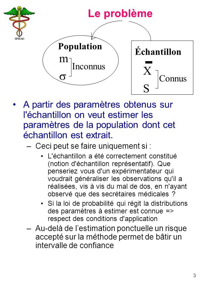 m s X S Le problème Population Échantillon Inconnus Connus