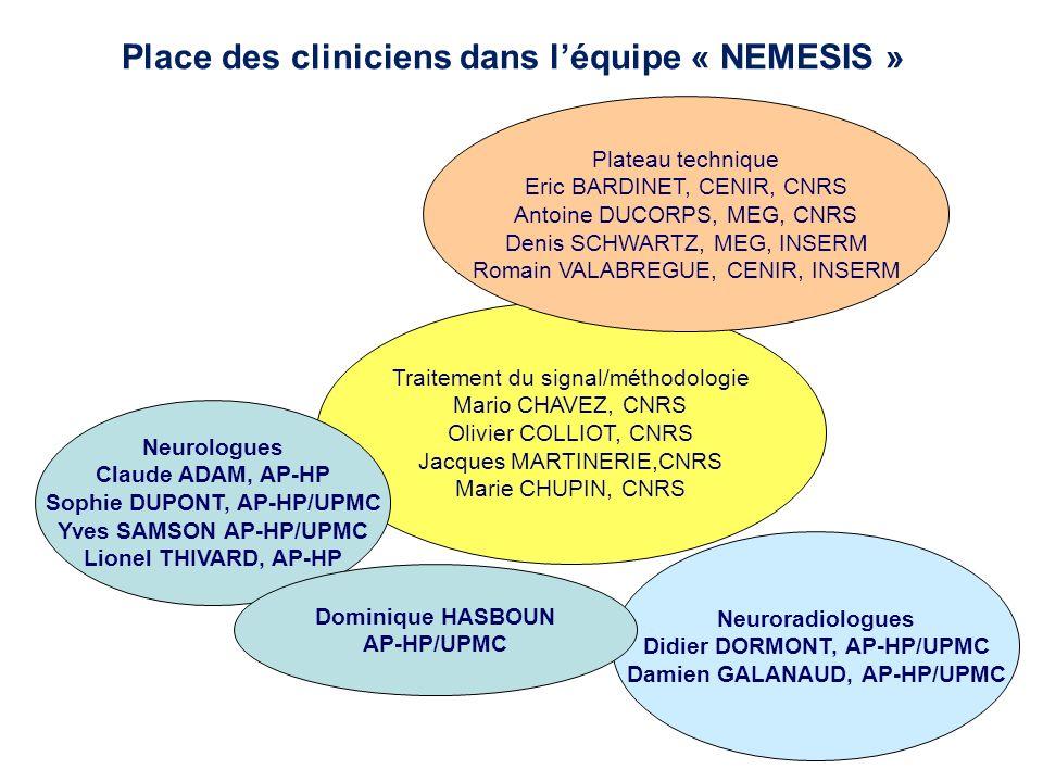 Place des cliniciens dans l'équipe « NEMESIS »