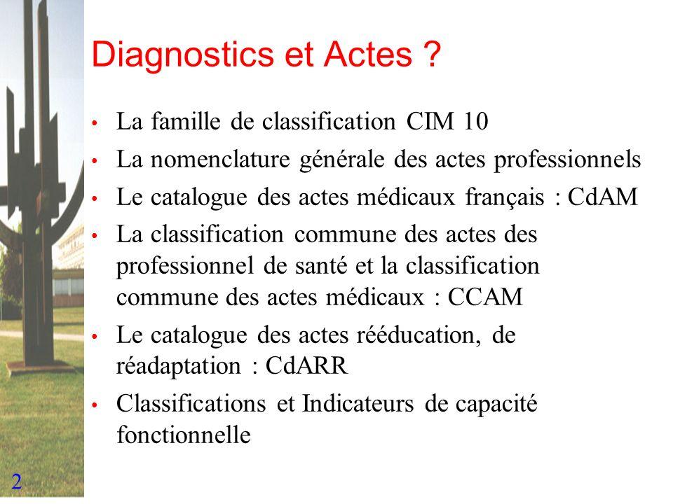 Diagnostics et Actes La famille de classification CIM 10