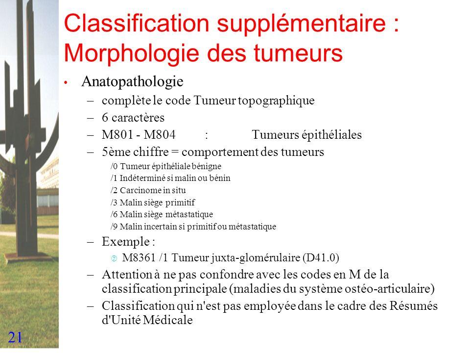 Classification supplémentaire : Morphologie des tumeurs