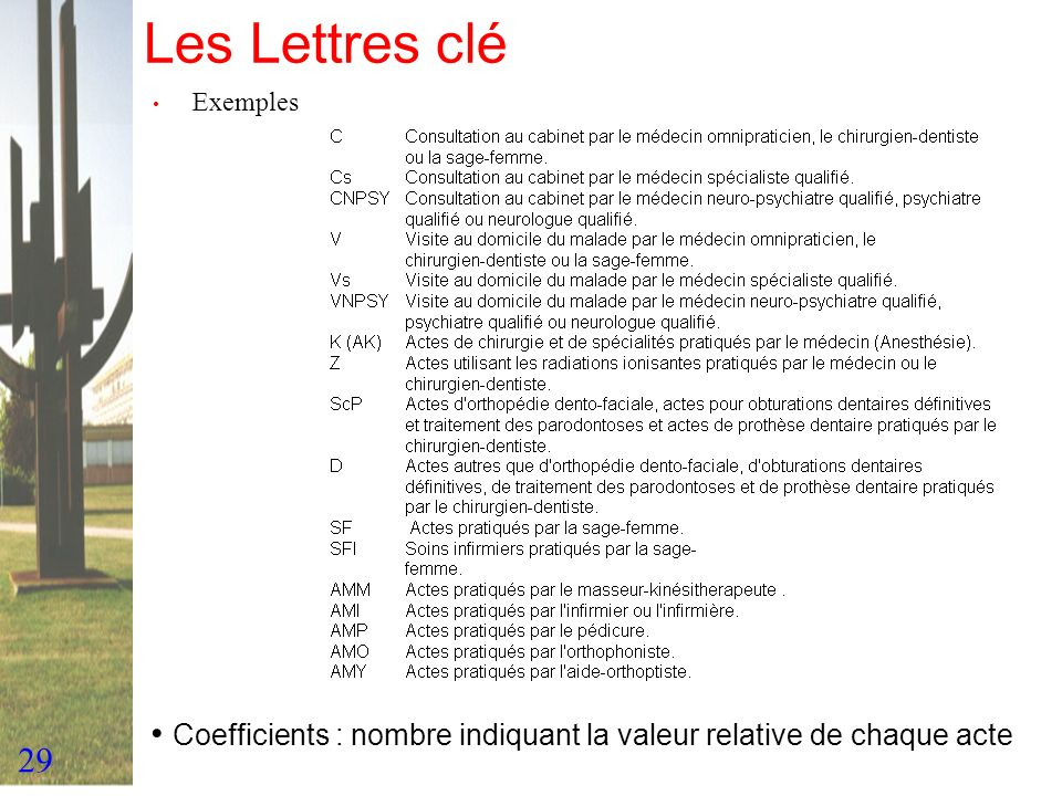Les Lettres clé Exemples • Coefficients : nombre indiquant la valeur relative de chaque acte