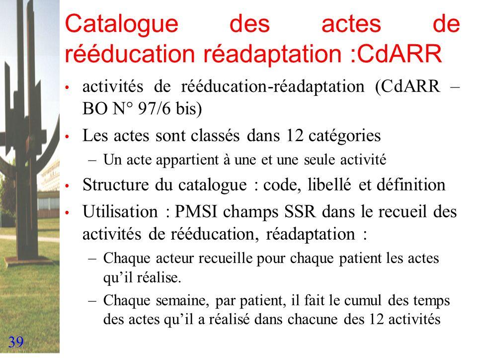 Catalogue des actes de rééducation réadaptation :CdARR