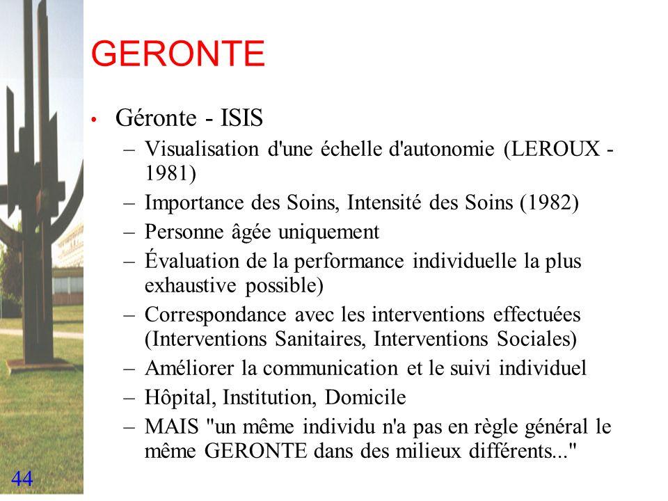 GERONTE Géronte - ISIS. Visualisation d une échelle d autonomie (LEROUX - 1981) Importance des Soins, Intensité des Soins (1982)
