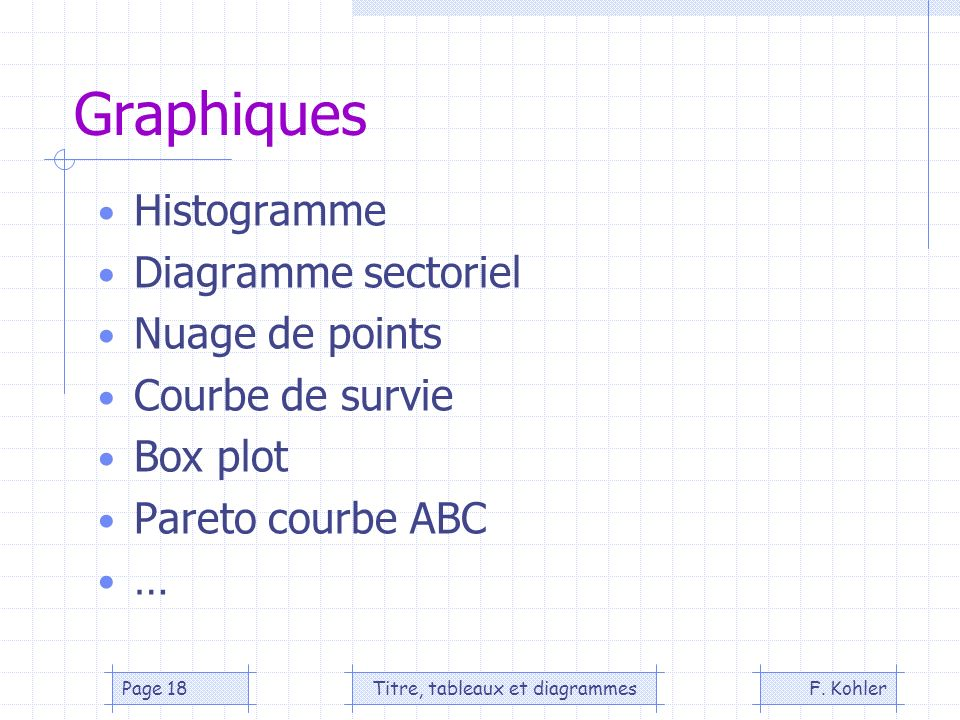 Titre, tableaux et diagrammes