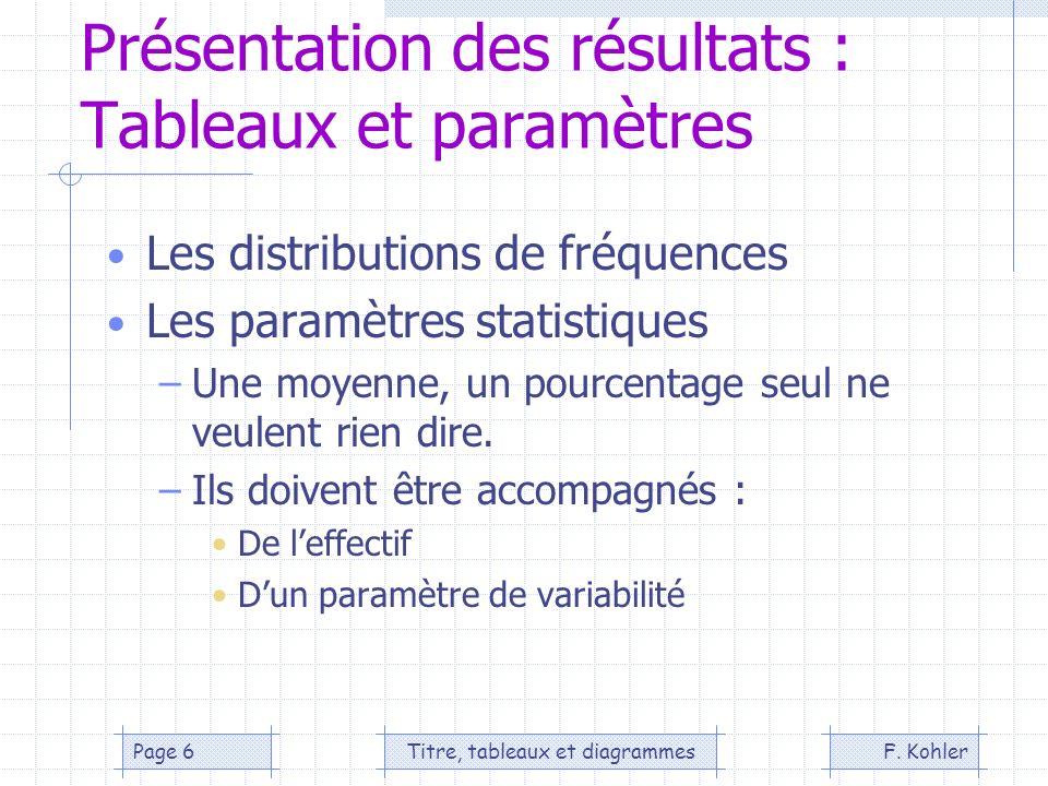 Présentation des résultats : Tableaux et paramètres