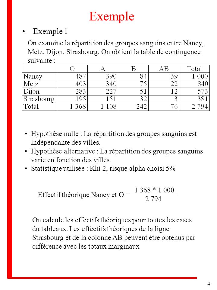 Exemple Exemple 1.