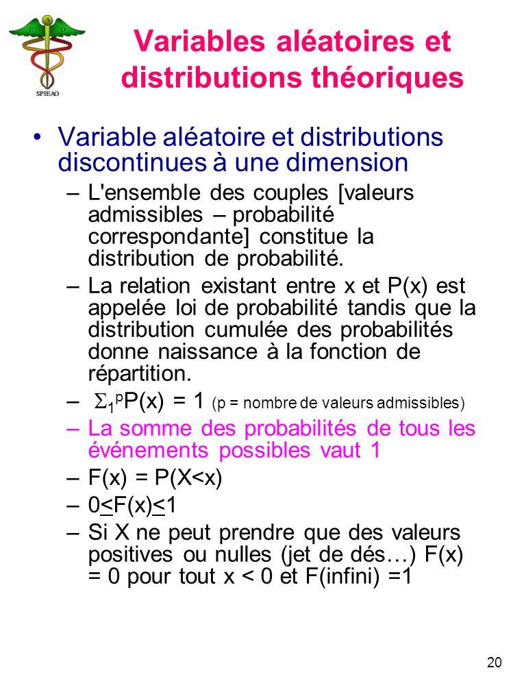Variables aléatoires et distributions théoriques