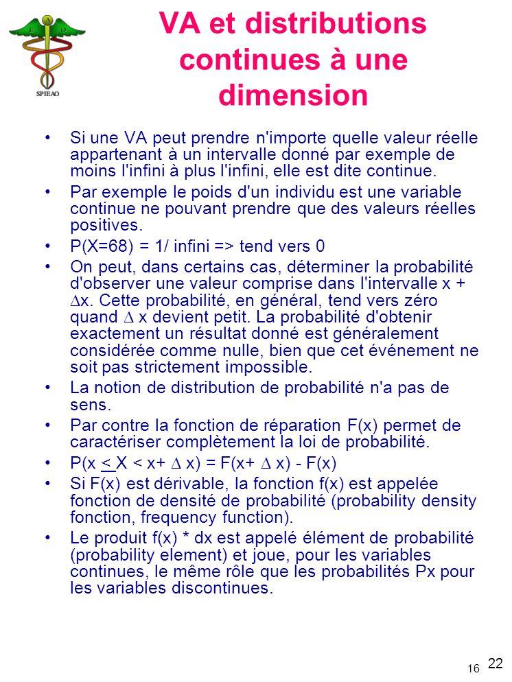VA et distributions continues à une dimension