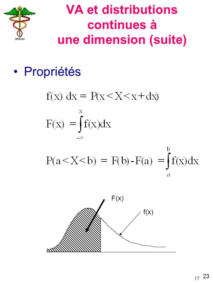 VA et distributions continues à une dimension (suite)