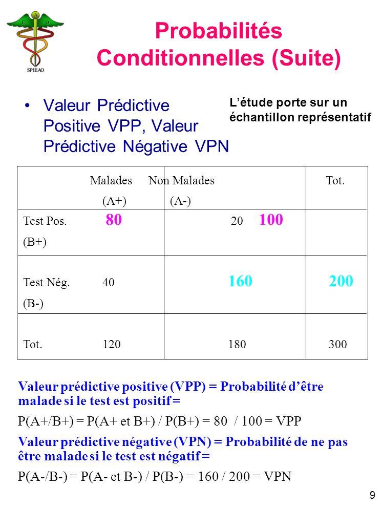 Probabilités Conditionnelles (Suite)
