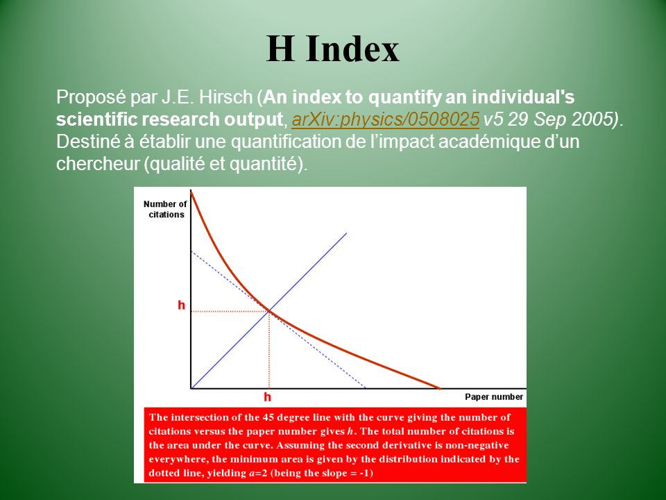 H IndexProposé par J.E. Hirsch (An index to quantify an individual s scientific research output, arXiv:physics/0508025 v5 29 Sep 2005).