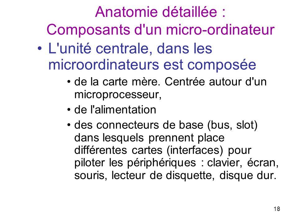 Anatomie détaillée : Composants d un micro-ordinateur