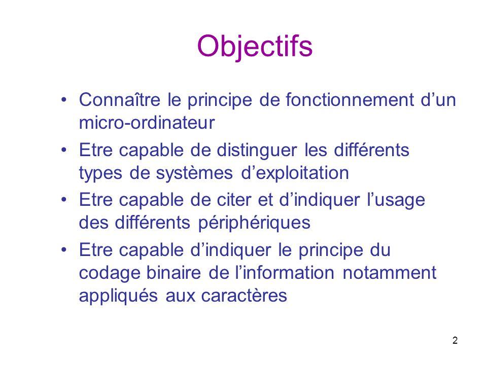 Objectifs Connaître le principe de fonctionnement d'un micro-ordinateur. Etre capable de distinguer les différents types de systèmes d'exploitation.