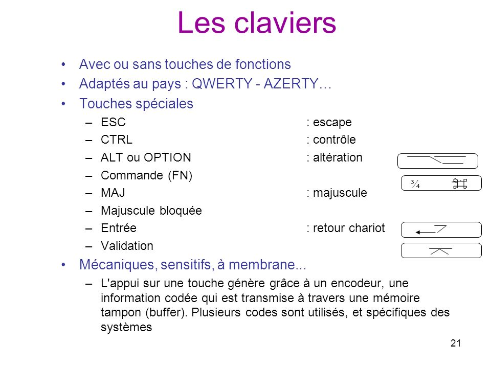 Les claviers Avec ou sans touches de fonctions