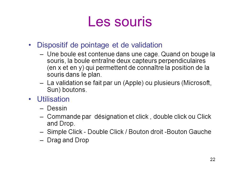 Les souris Dispositif de pointage et de validation Utilisation
