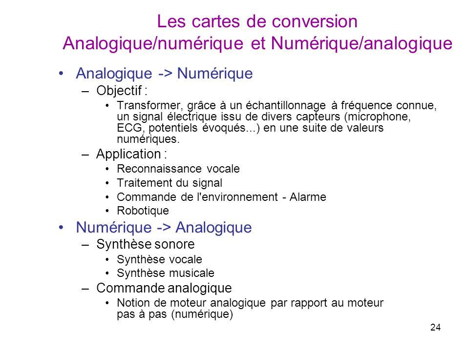 Les cartes de conversion Analogique/numérique et Numérique/analogique