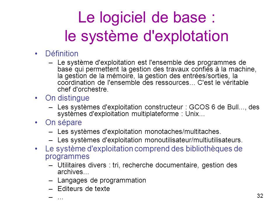 Le logiciel de base : le système d explotation